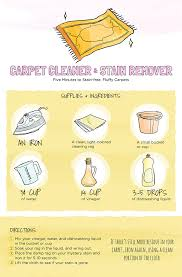 How To Make Your Own Bathroom Cleaner 11 Simple Diy Green Cleaning Products For A Happy Home