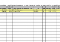 business expenses list business expenses template business with