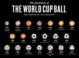 Seeking Monde Des Series Evolution Des Ballons De La Coupe Du Monde De Football Evolution