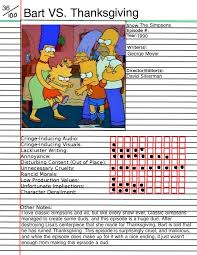 animated atrocities bart vs thanksgiving by theiransonic on deviantart