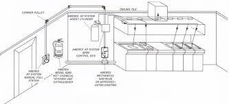 best amazing kitchen floor plans and elevations 4495 regarding