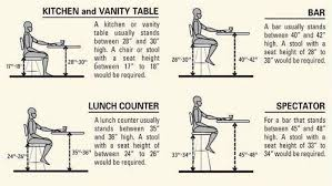 What Is The Standard Height by Table Table Standard Dining Height Transform Kitchen In For Bar