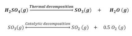 the chemical equation for the decomposition of sulfuric acid