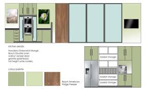 cad u0026 interior courses cardiff interior design and cad workshops