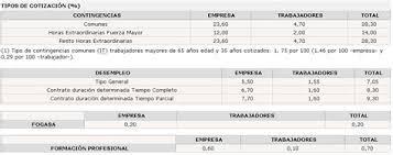 como calcular el sueldo neto mexico 2016 collection of como calcular el sueldo neto mexico 2016 calculo