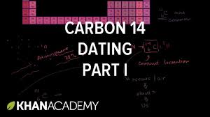carbon 14 dating 1 life on earth and in the universe cosmology