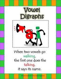 20 best vowel digraphs images on pinterest vowel digraphs word