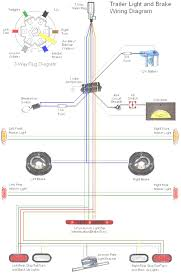 trailer connector wiring diagram 7 way in plug wire and brake