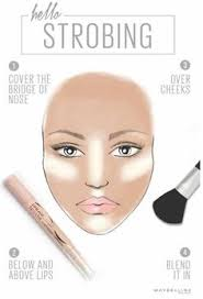 the easiest and most comprehensive contouring and highlighting