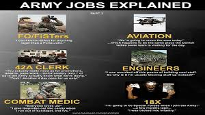 42a Job Description Resume by Army Lessons Tes Teach
