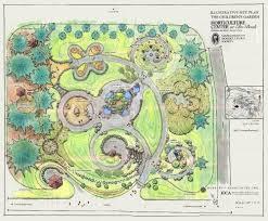 garden layout landscape gardens pinterest landscape