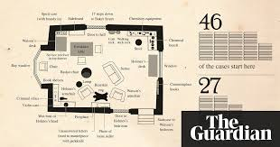 221b baker street floor plan sherlock holmes examining the evidence in charts books the