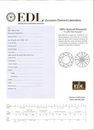 diamond clarity chart scale european diamond laboratory one of the most trusted names in