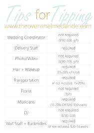wedding blog planning resources the overwhelmed bride wedding