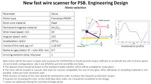 the new fast wire scanner design for the psb ppt video online