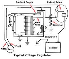 design and function of classic car voltage regulators