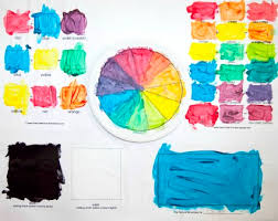 Can You Black With Color Your Own Color Wheel