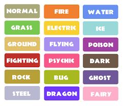 the math and strategy behind pokemon joe padilla u2014 stutz creative