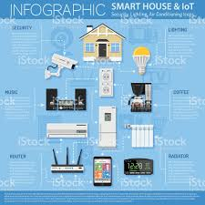 smart house and internet of things stock vector art 637873040 istock