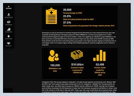 impact digital light shed how we built a site to shed light on the impact immigrants have on