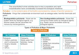 learnhive cbse grade 8 science pollution of air and water