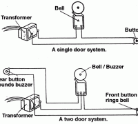 doorbell transformer wiring diagram located inside the chimes unit