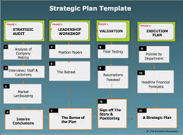 portfolio template word strategy plan template word resumess franklinfire co