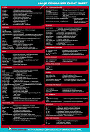 best 20 java cheat sheet ideas on pinterest python web web