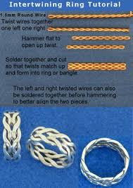 round wire rings images Wire gauge thickness chart information www bykaro nl for your jpg