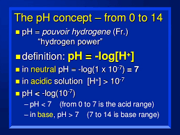 chemistry chp 19 acids bases and salt powerpoints