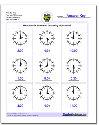 Hours by Telling Analog Time
