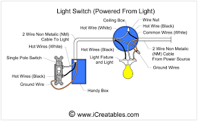single pole switch wiring diagram coachedby me