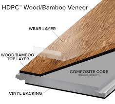 Composite Flooring Strata Composite Bamboo Plank Wellmade Performance Flooring