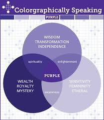 purple color meaning psychology man at the dawn of civilization recognized that