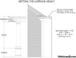 What Is A Cornice On A House Eave Returns Interpreting Gyhr Details Thisiscarpentry