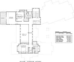 baby nursery lake house floor plans rustic lake empty nester