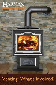 Pellet Stove Fireplace Insert Reviews by Pellet Stoves Product Review Small Size Big Style From Thelin