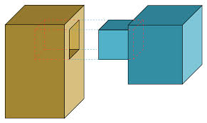 Different Wood Joints Pdf by Mortise And Tenon Wikipedia