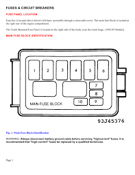 miata fuse diagram miata fuse box wiring diagrams miata fuse box