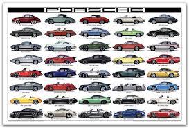 porsche 911 model history steve illustrations