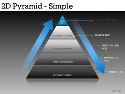 powerpoint pyramid game template pyramid game show powerpoint