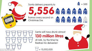 deliver presents the science of santa mr claus will eat 150 billion calories and
