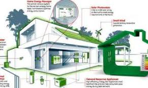 efficient home plans small energy efficient home designs design heavenly small