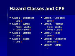cpe class a simple guide to hm response
