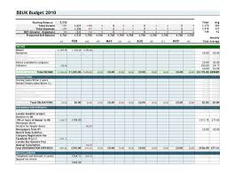 Spreadsheet Budget Planner Financial Budget Spreadsheet Template Haisume