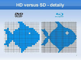 format dvd bluray what is the difference between blu ray 4k and 3dd quora
