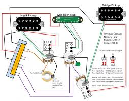 potential wiring diagram for hhh strat