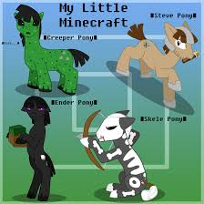 My Little Pony Know Your Meme - know your meme my little pony 28 images image 561914 my little