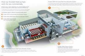 mitsubishi electric cooling and heating mitsubishi electric heating air conditioning u0026 ventilation