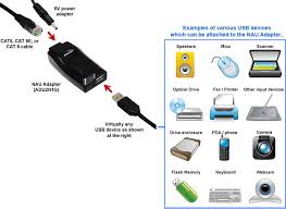 addonics product nau network attached usb adapter